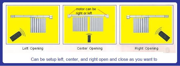 16 Feet Remote Control Electric Power Curtain System CL200T5M ...